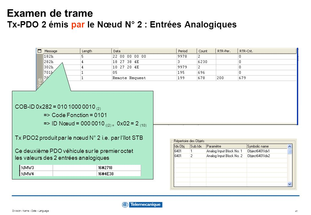 Examen de trame Tx-PDO 2 émis par le Nœud N° 2 : Entrées Analogiques