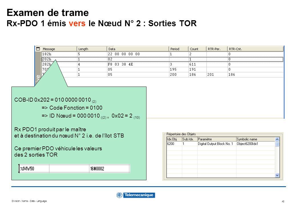 Examen de trame Rx-PDO 1 émis vers le Nœud N° 2 : Sorties TOR