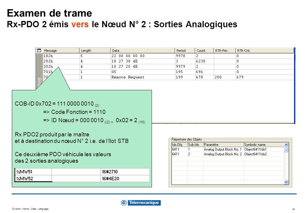 Examen de trame Rx-PDO 2 émis vers le Nœud N° 2 : Sorties Analogiques
