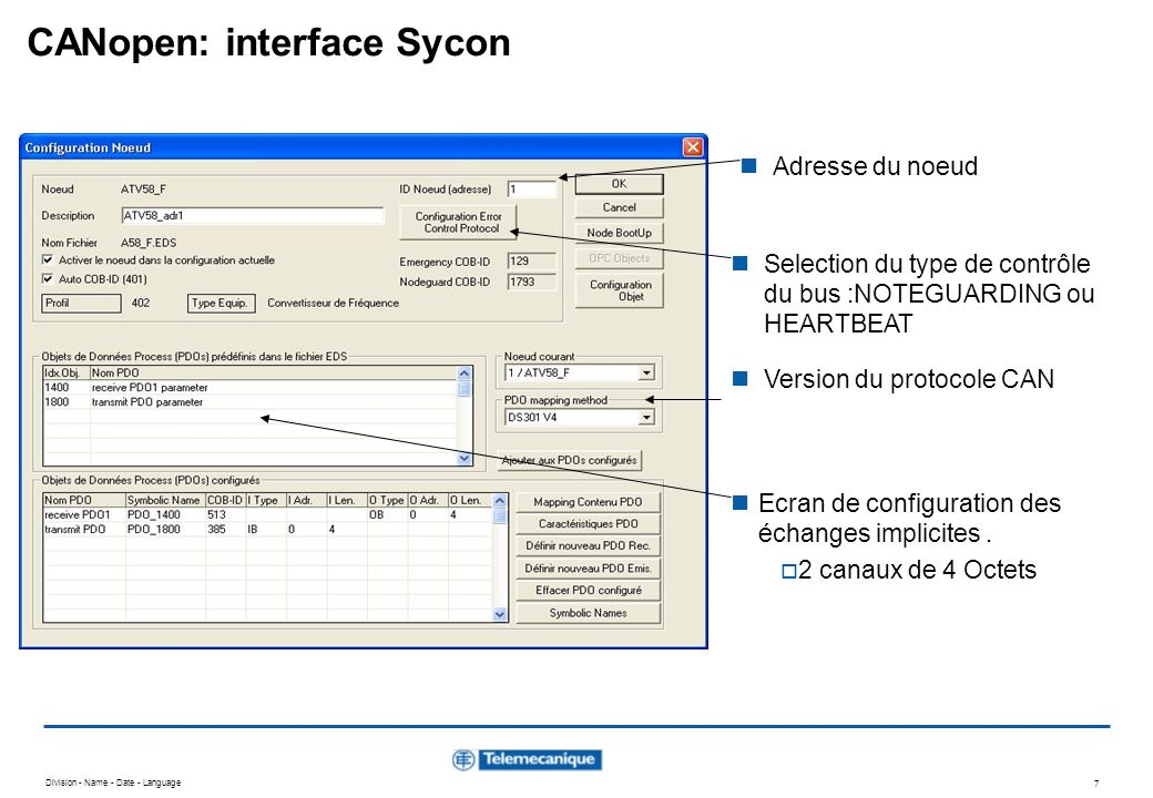CANopen: interface Sycon