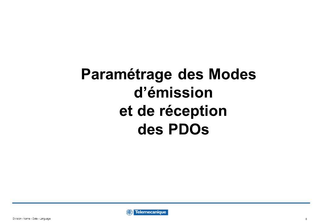 Paramétrage des Modes d'émission et de réception des PDOs