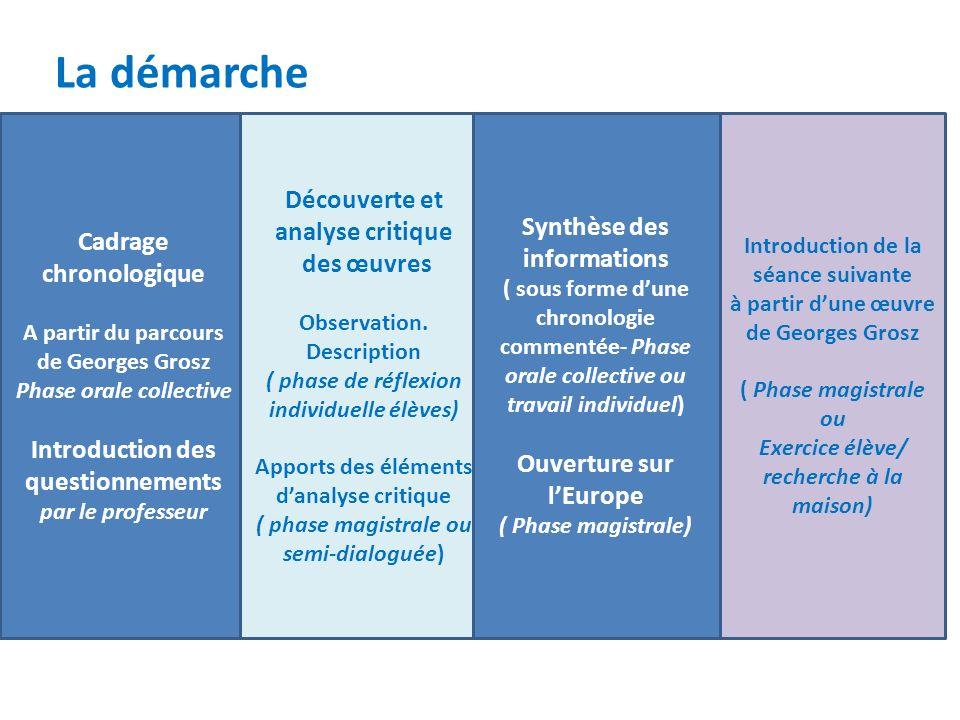 La démarche Découverte et analyse critique Synthèse des informations