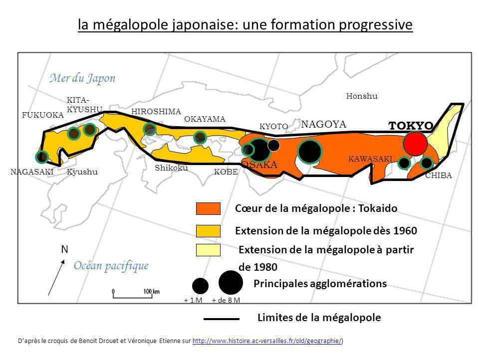 la mégalopole japonaise: une formation progressive