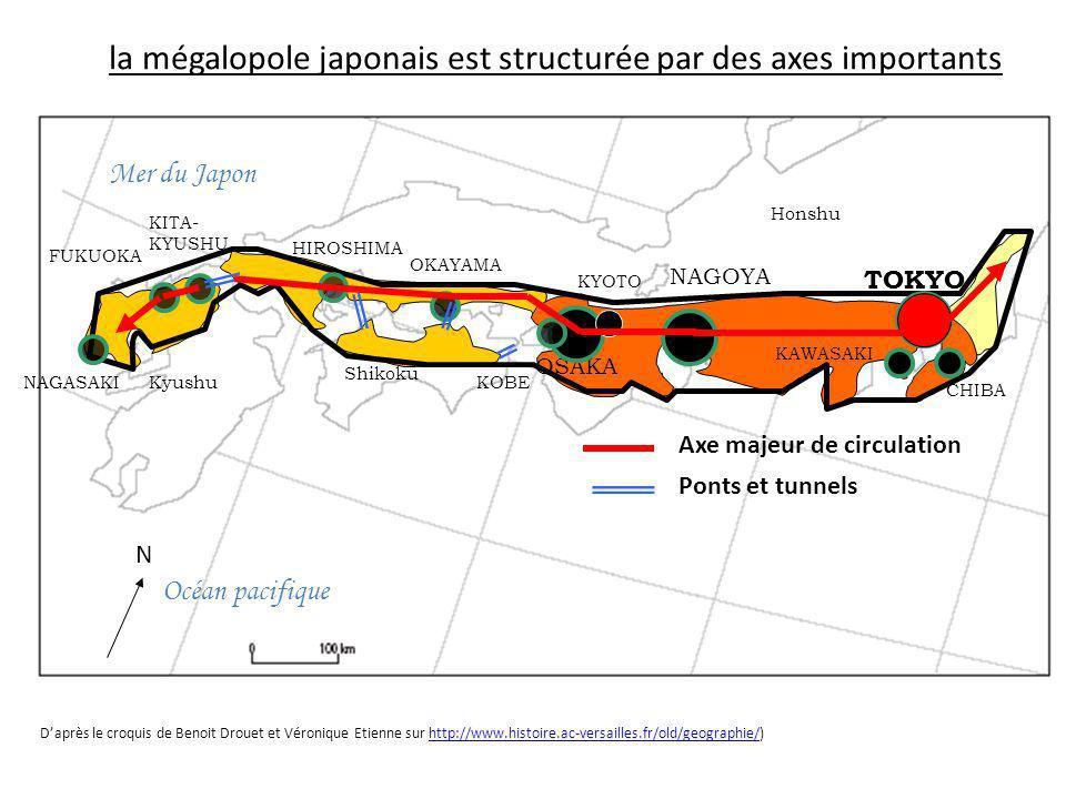 la mégalopole japonais est structurée par des axes importants