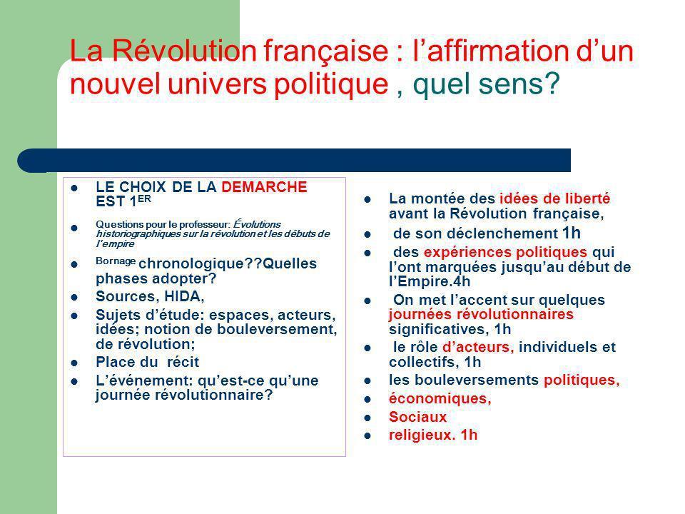 La Révolution française : l'affirmation d'un nouvel univers politique , quel sens