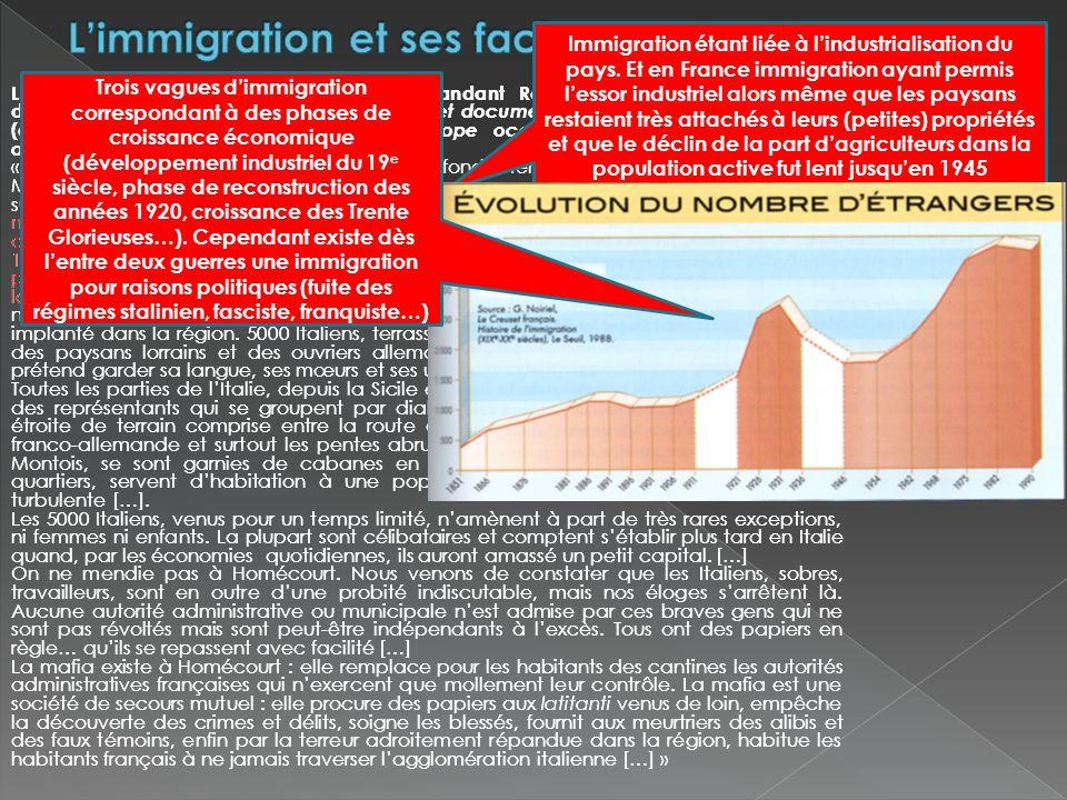 L'immigration et ses facteurs