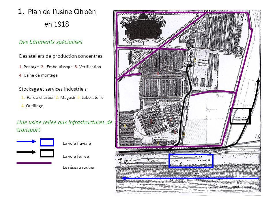 Plan de l'usine Citroën