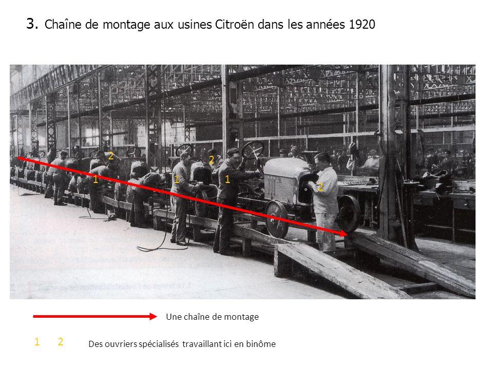Chaîne de montage aux usines Citroën dans les années 1920