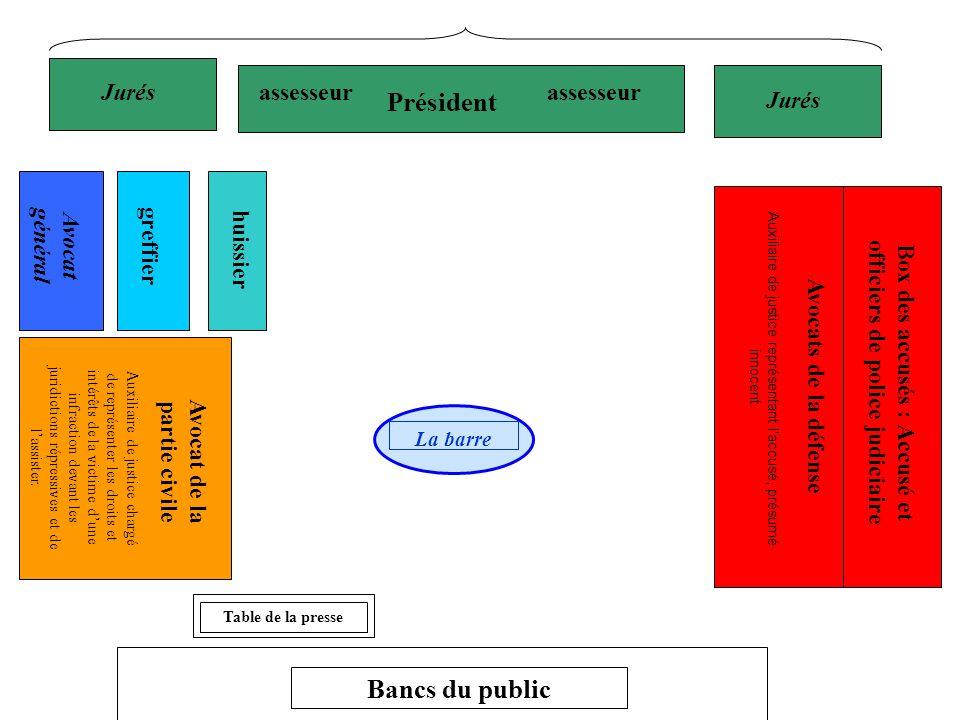 Président Bancs du public
