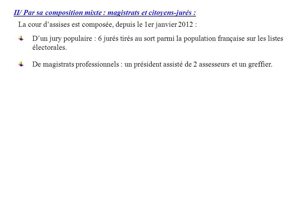 II/ Par sa composition mixte : magistrats et citoyens-jurés :
