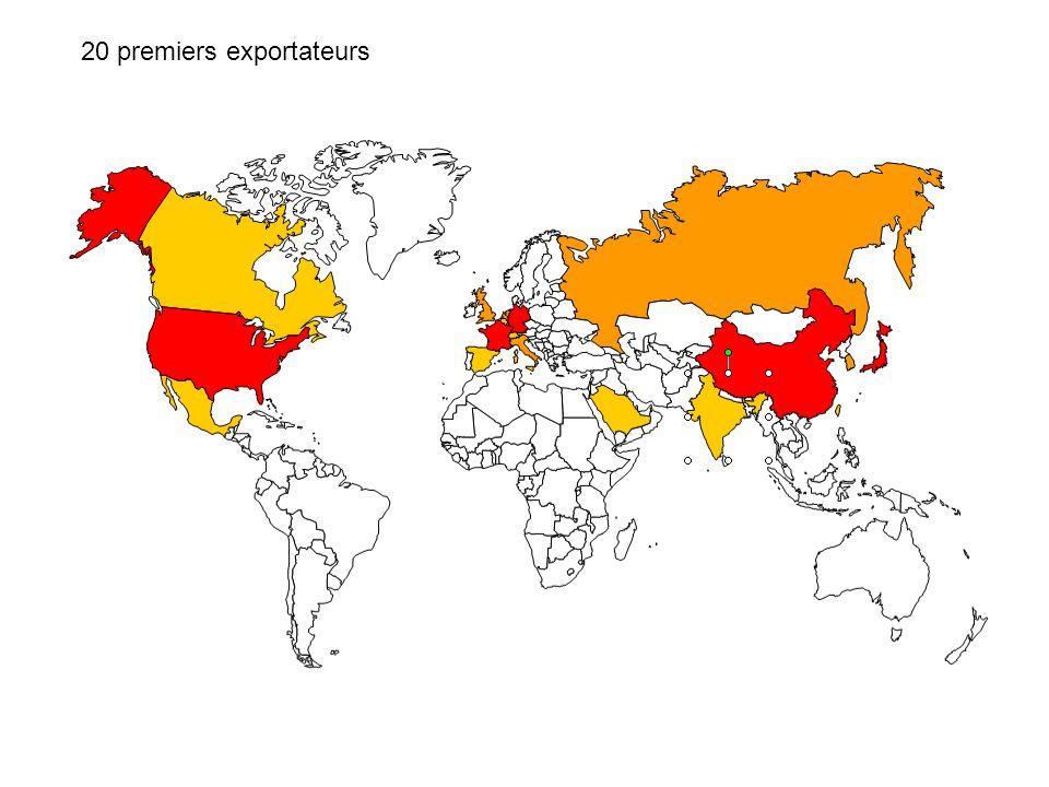 20 premiers exportateurs