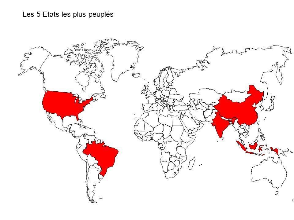 Les 5 Etats les plus peuplés