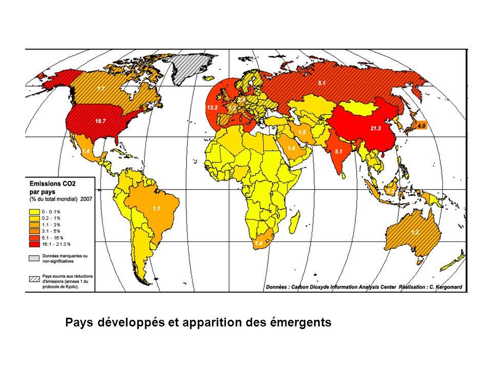 Pays développés et apparition des émergents