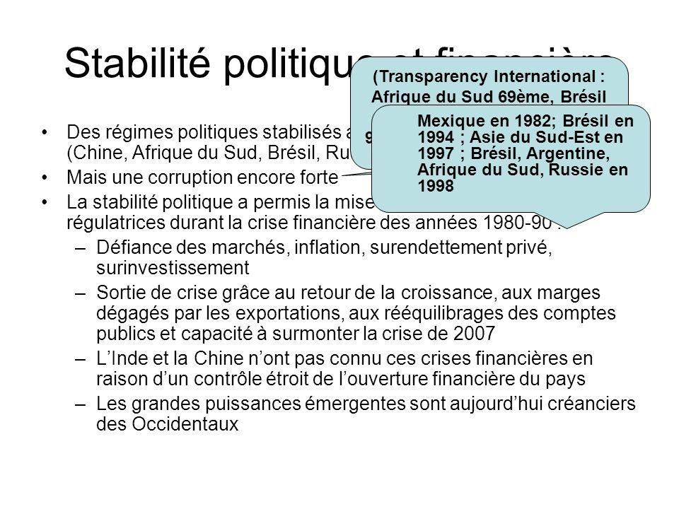 Stabilité politique et financière