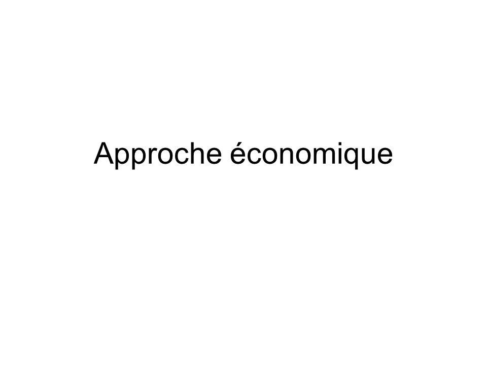 Approche économique