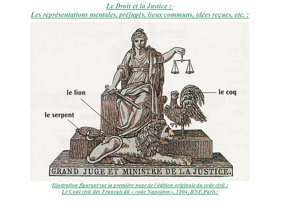Le Code civil des Français dit « code Napoléon », 1804, BNF, Paris :