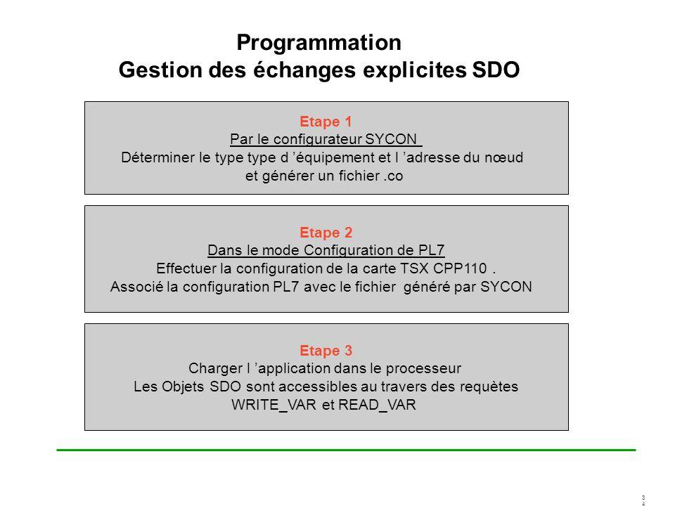 Programmation Gestion des échanges explicites SDO