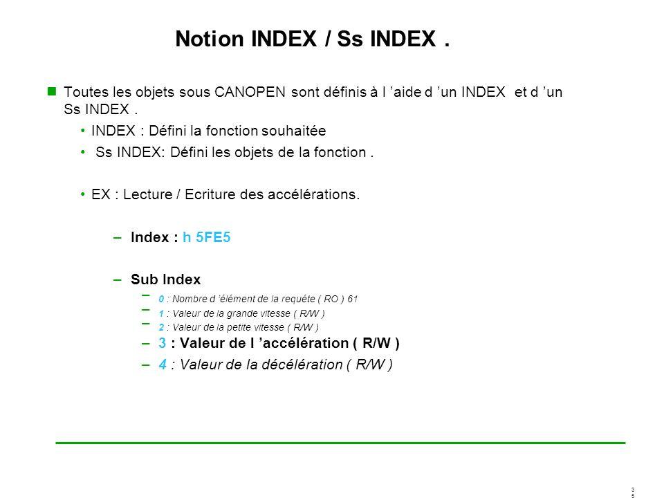 Notion INDEX / Ss INDEX . Toutes les objets sous CANOPEN sont définis à l 'aide d 'un INDEX et d 'un Ss INDEX .