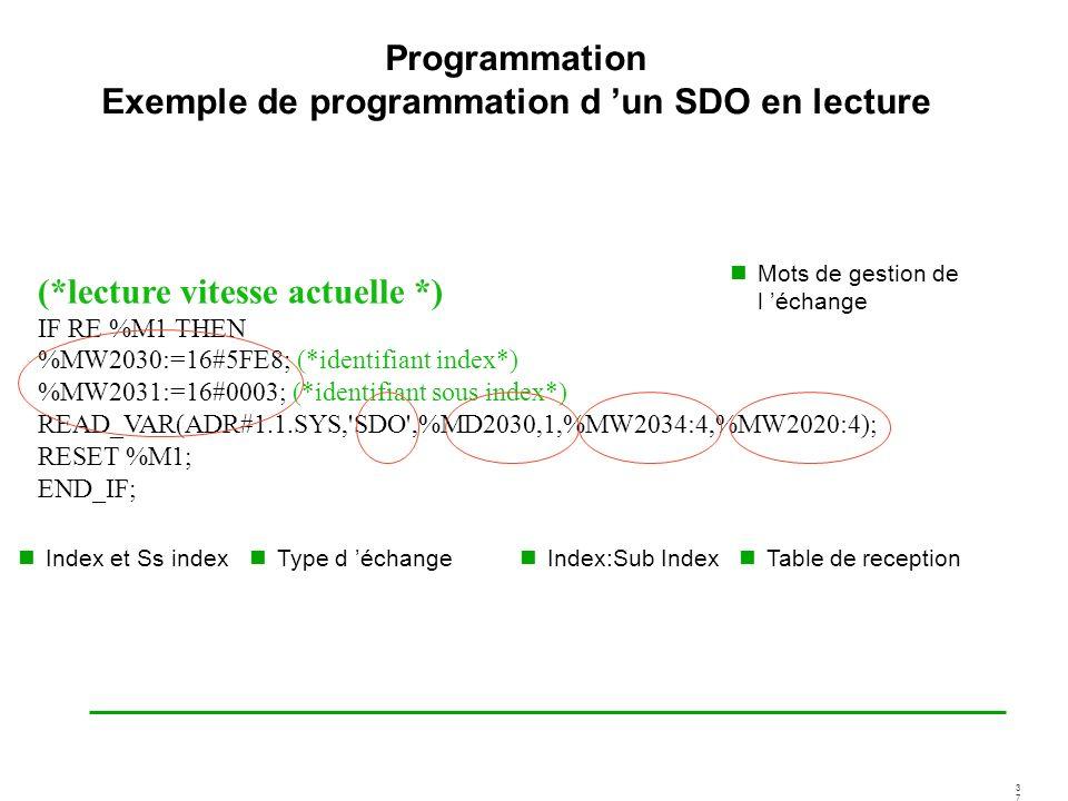 Programmation Exemple de programmation d 'un SDO en lecture