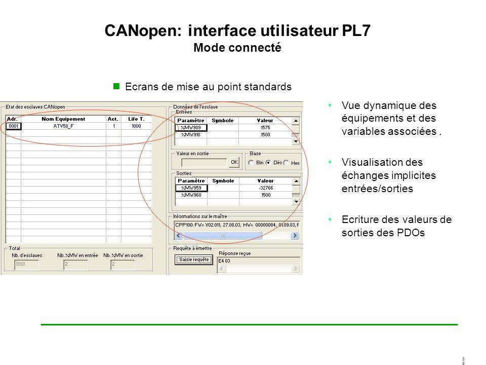 CANopen: interface utilisateur PL7 Mode connecté
