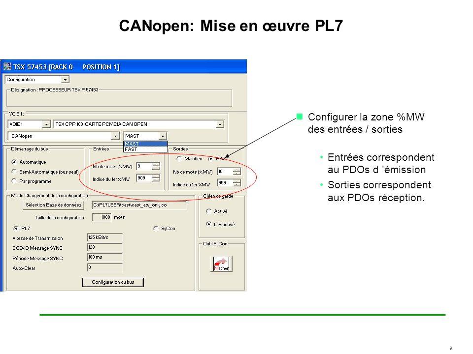 CANopen: Mise en œuvre PL7