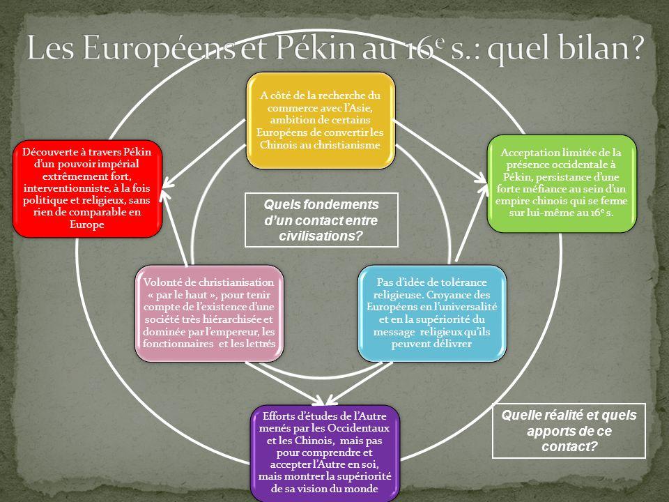 Les Européens et Pékin au 16e s.: quel bilan