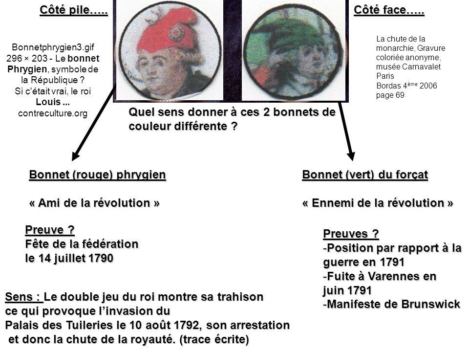 Bonnet (rouge) phrygien « Ami de la révolution »