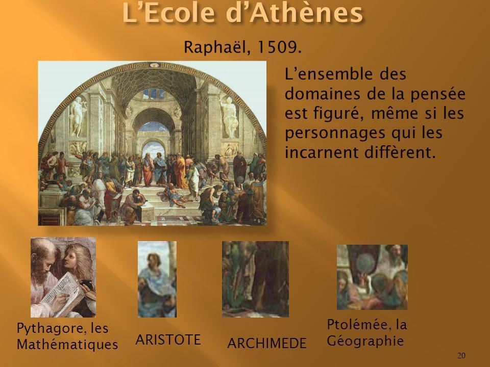 L'Ecole d'Athènes Raphaël, 1509.