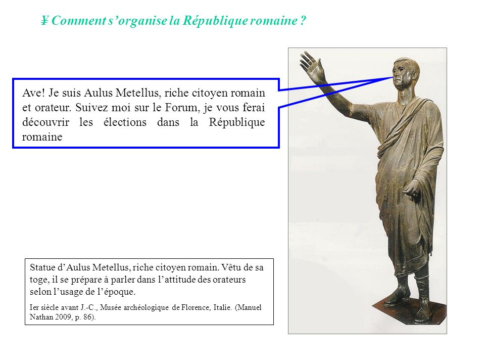 ¥ Comment s'organise la République romaine