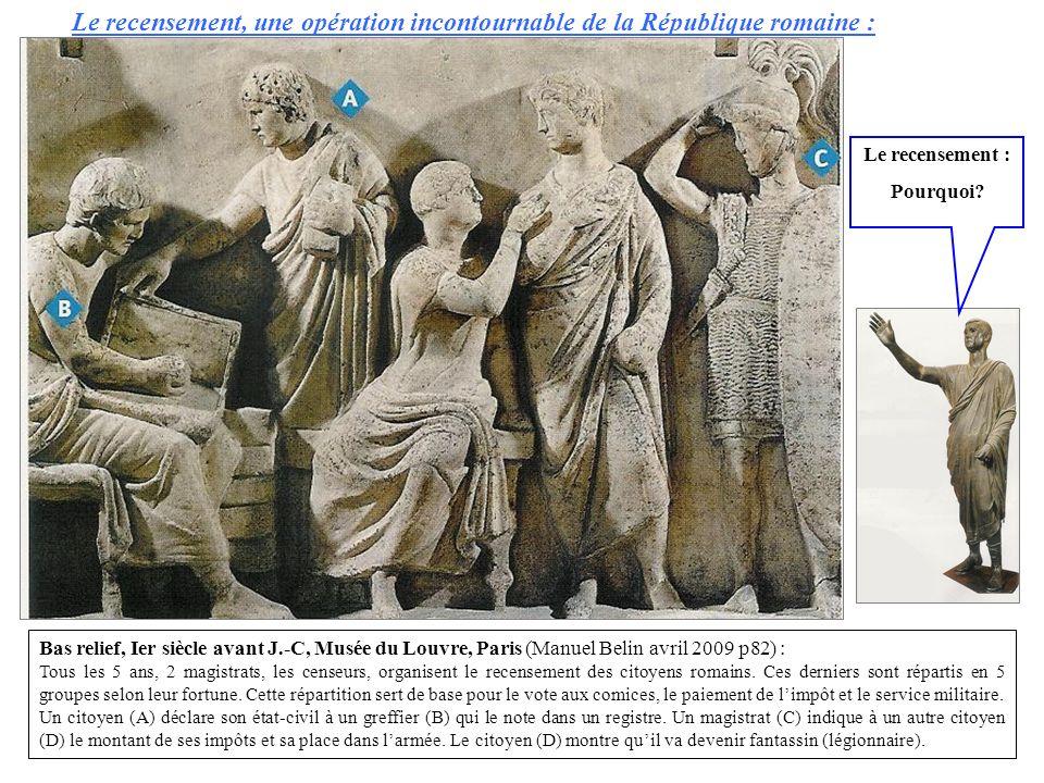 Le recensement, une opération incontournable de la République romaine :
