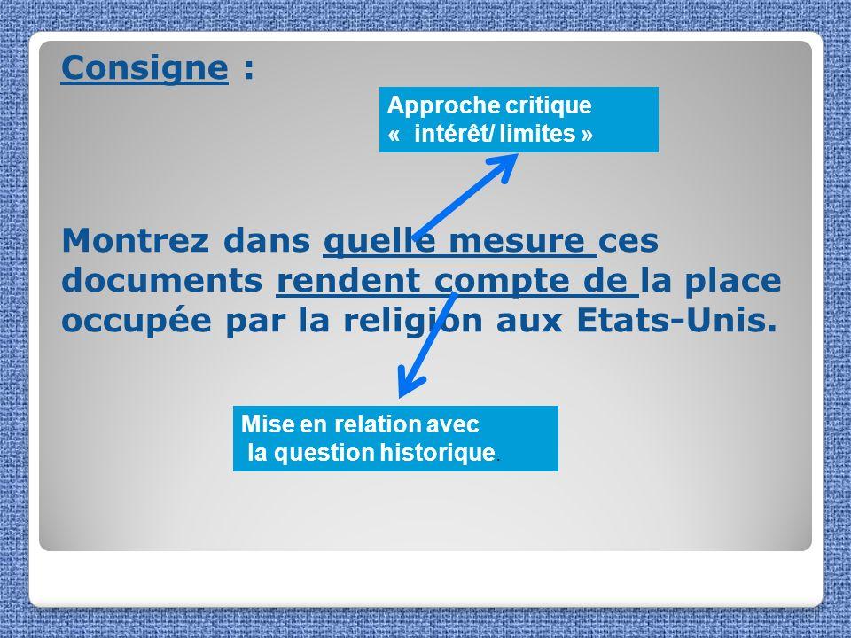 Consigne : Montrez dans quelle mesure ces documents rendent compte de la place occupée par la religion aux Etats-Unis.