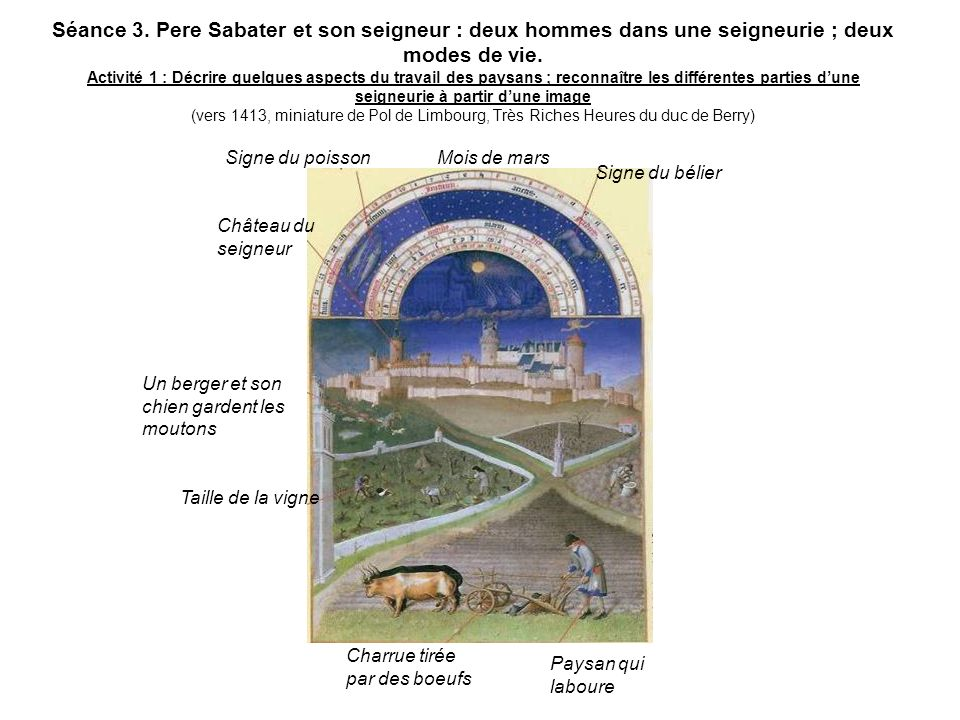 Séance 3. Pere Sabater et son seigneur : deux hommes dans une seigneurie ; deux modes de vie. Activité 1 : Décrire quelques aspects du travail des paysans ; reconnaître les différentes parties d'une seigneurie à partir d'une image (vers 1413, miniature de Pol de Limbourg, Très Riches Heures du duc de Berry)