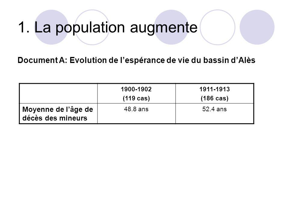 1. La population augmente