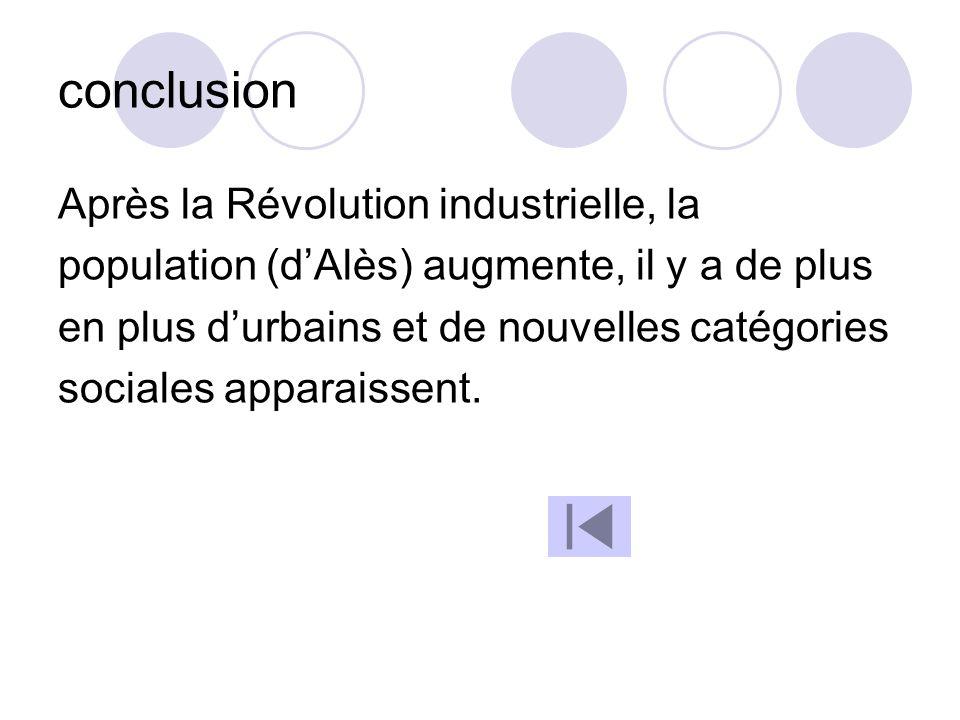 conclusion Après la Révolution industrielle, la