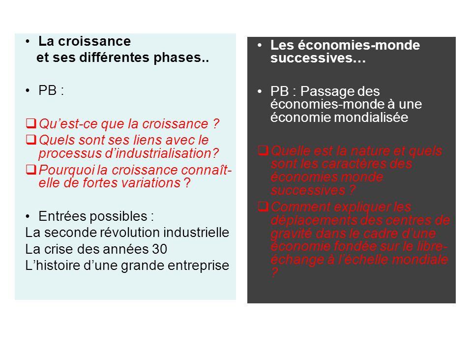 La croissance et ses différentes phases.. PB : Qu'est-ce que la croissance Quels sont ses liens avec le processus d'industrialisation