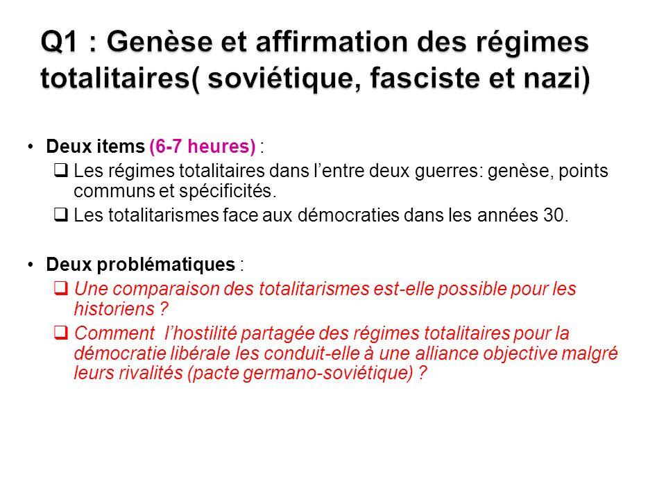 Q1 : Genèse et affirmation des régimes totalitaires( soviétique, fasciste et nazi)