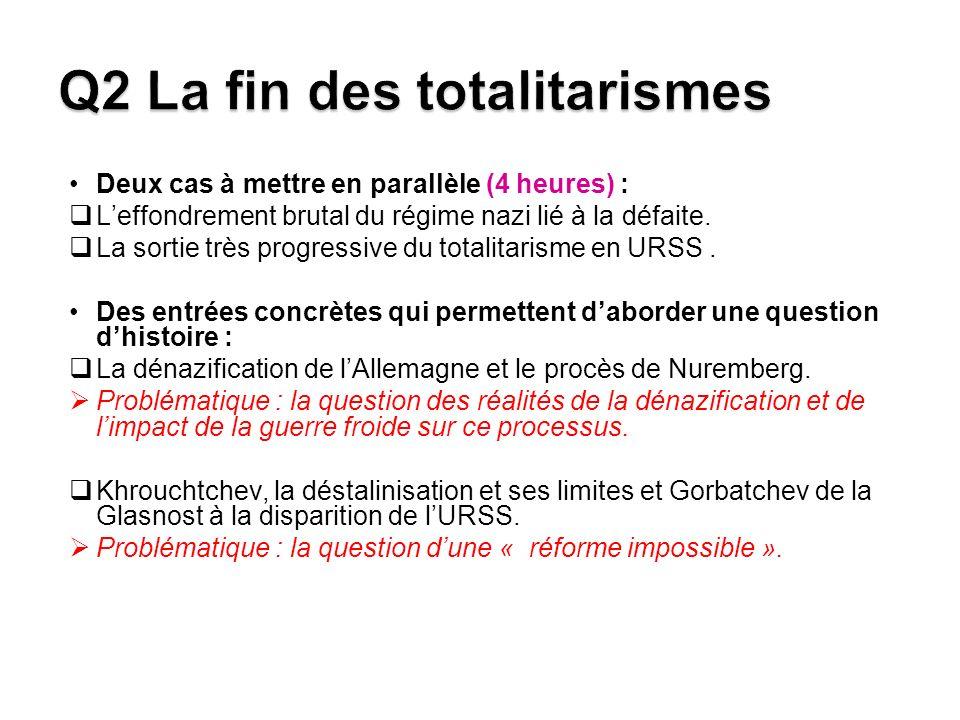 Q2 La fin des totalitarismes