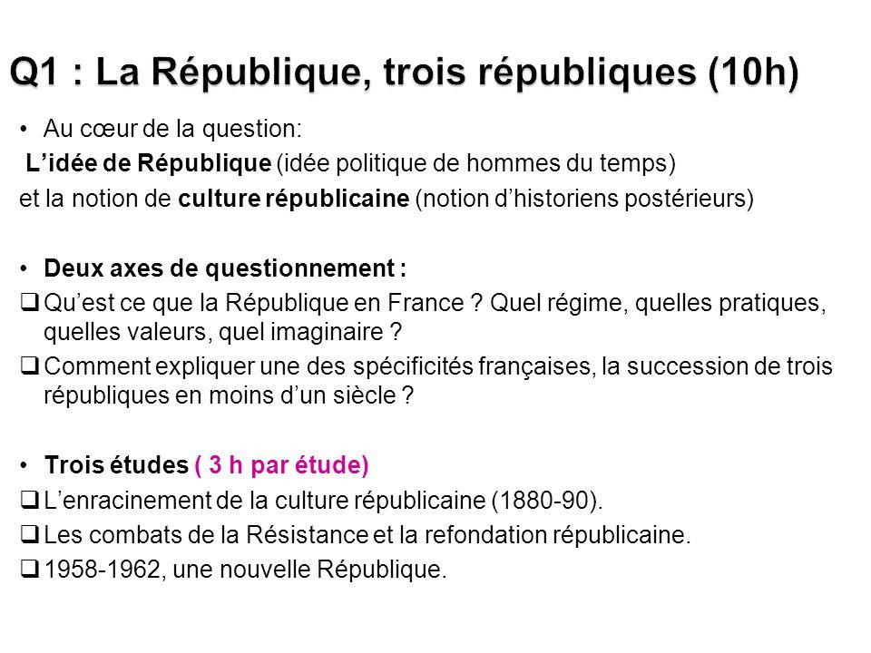 Q1 : La République, trois républiques (10h)