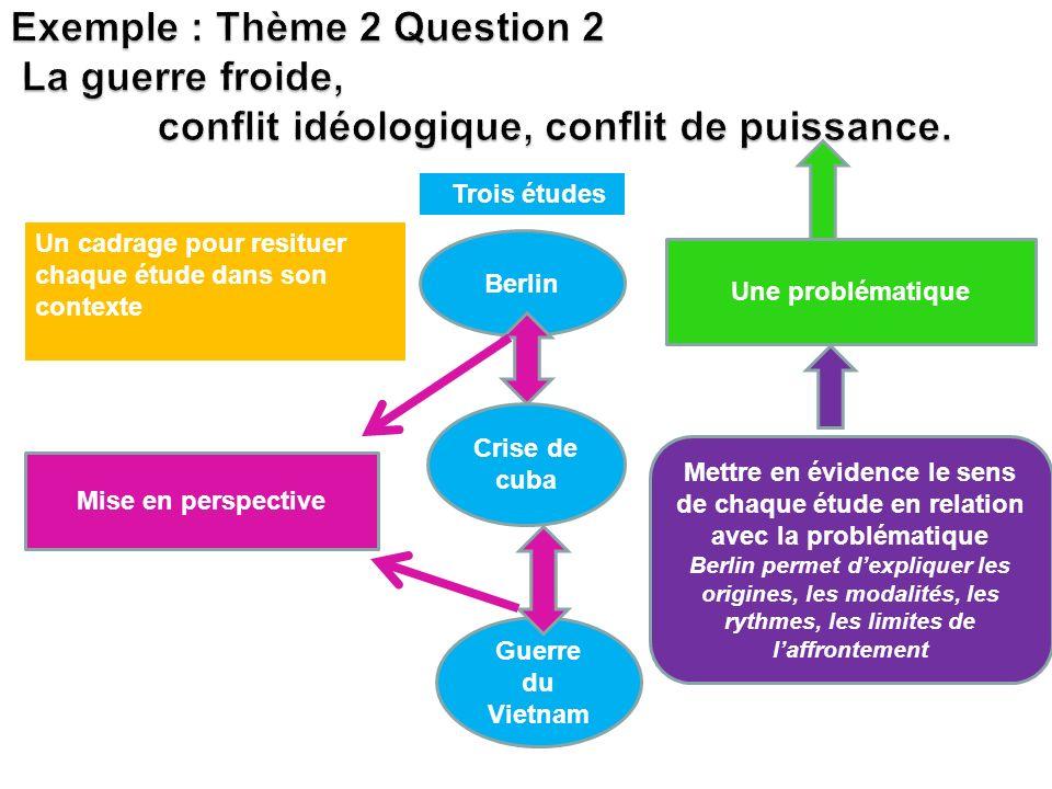 Exemple : Thème 2 Question 2 La guerre froide, conflit idéologique, conflit de puissance.