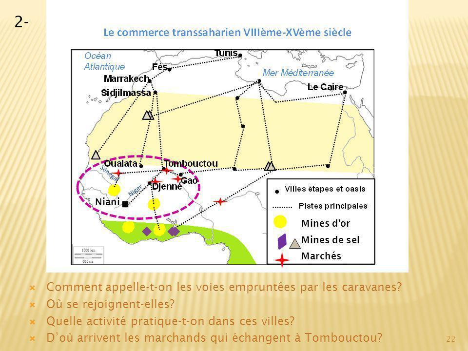 2- Comment appelle-t-on les voies empruntées par les caravanes