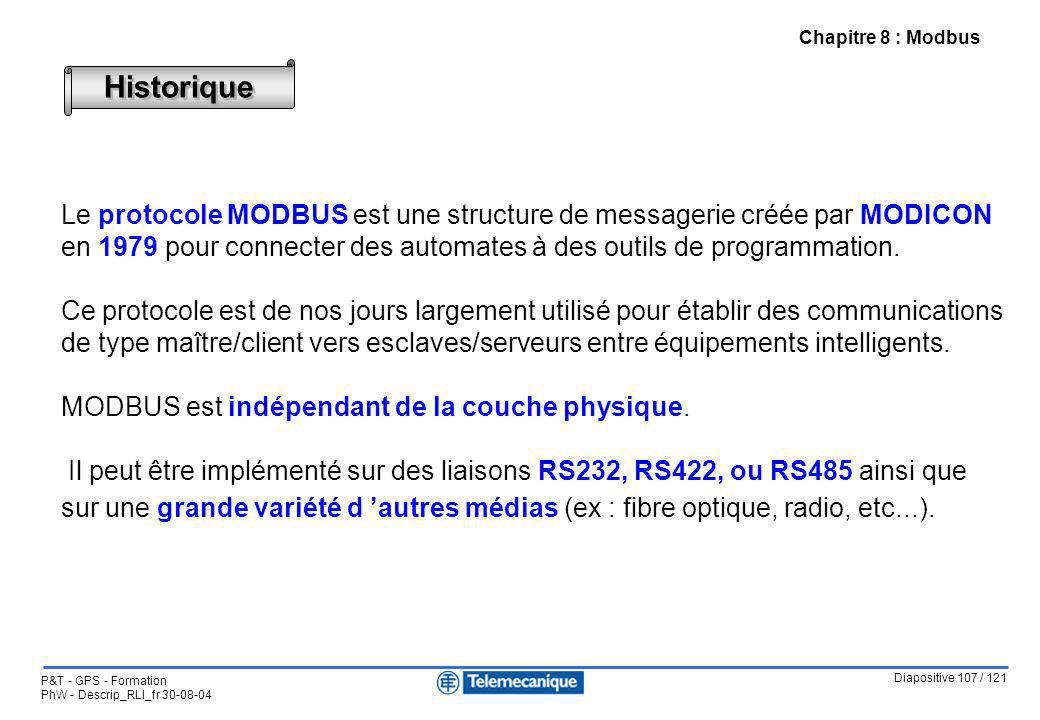 Chapitre 8 : Modbus Historique. Le protocole MODBUS est une structure de messagerie créée par MODICON.