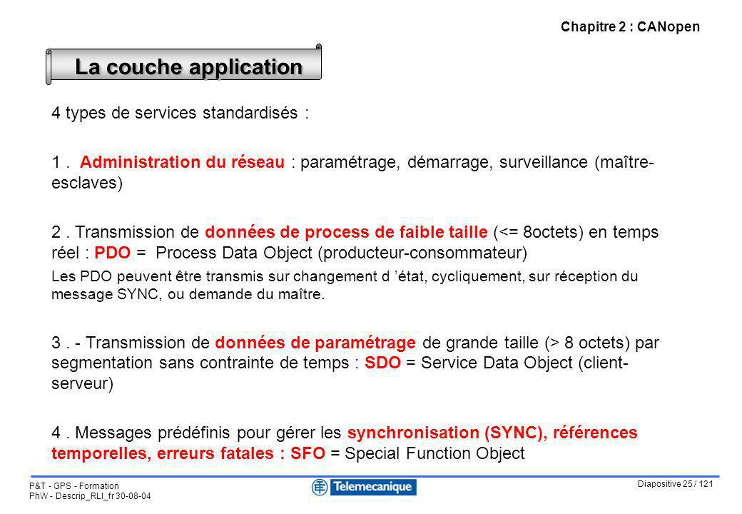 La couche application 4 types de services standardisés :
