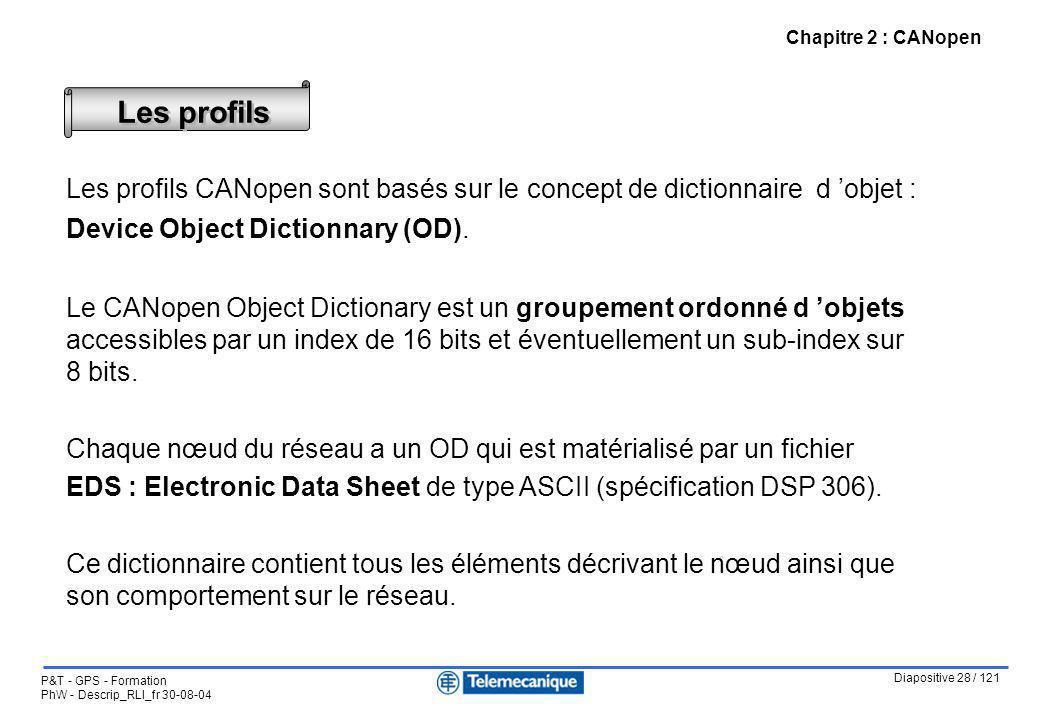 Chapitre 2 : CANopen Les profils. Les profils CANopen sont basés sur le concept de dictionnaire d 'objet :