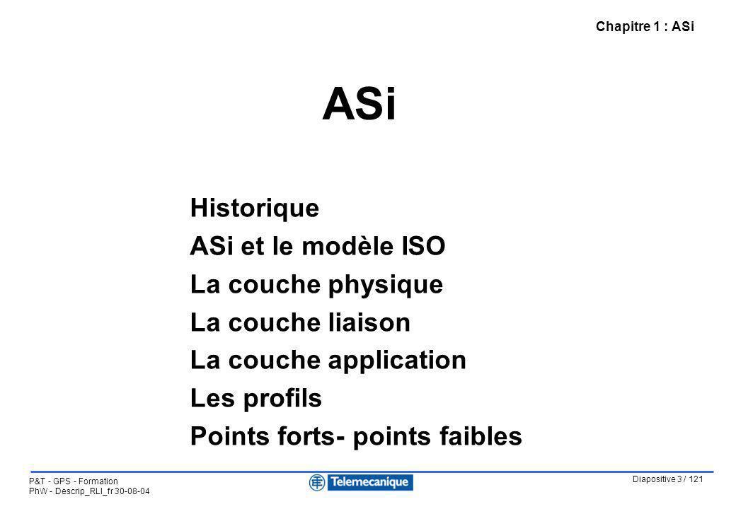 ASi Historique ASi et le modèle ISO La couche physique