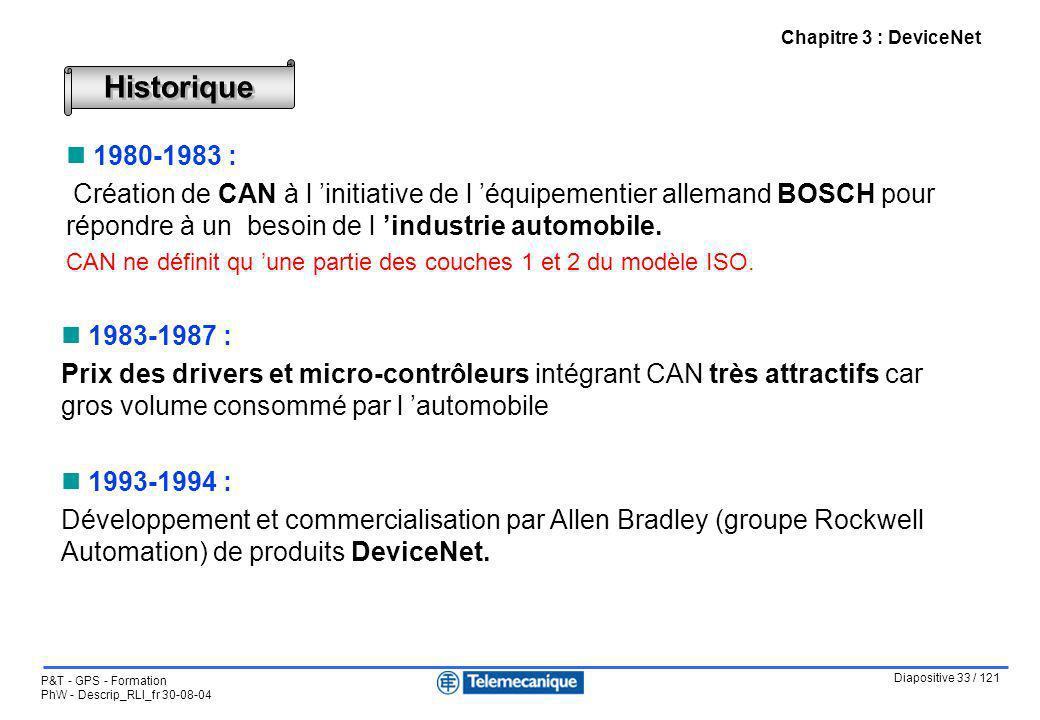 Chapitre 3 : DeviceNet Historique. 1980-1983 :