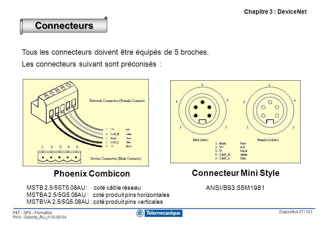 Connecteurs Phoenix Combicon Connecteur Mini Style