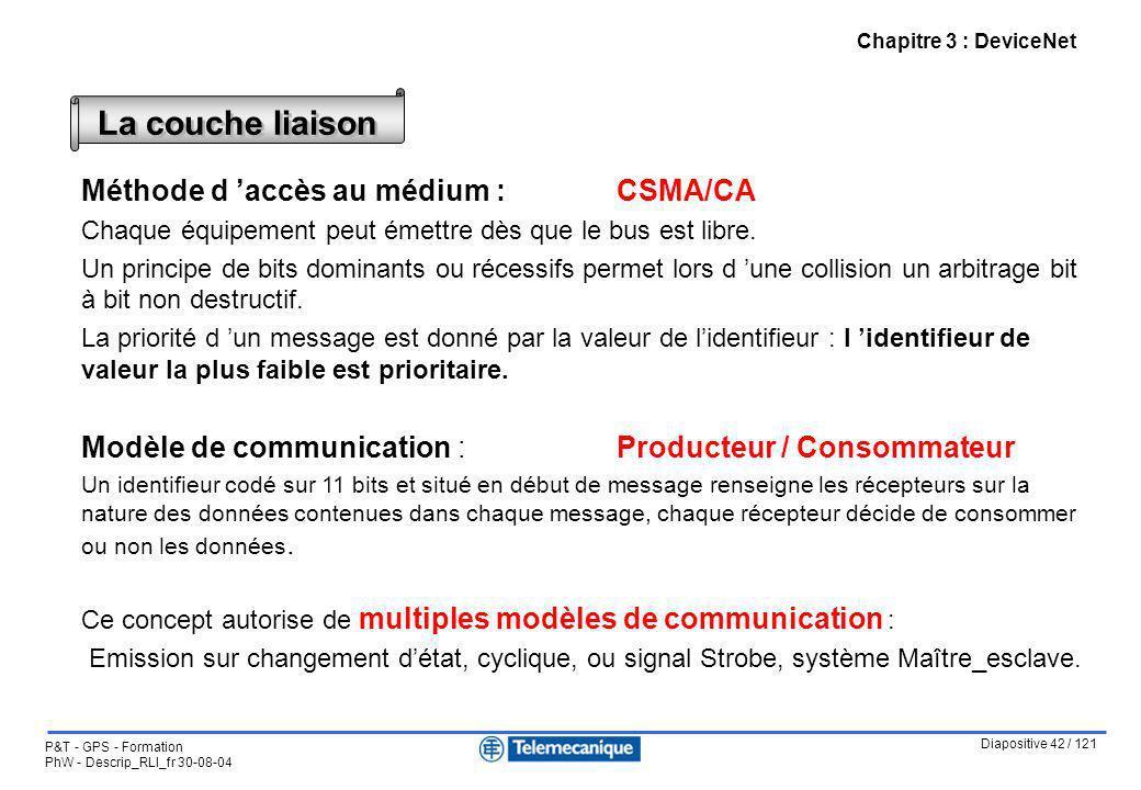 La couche liaison Méthode d 'accès au médium : CSMA/CA