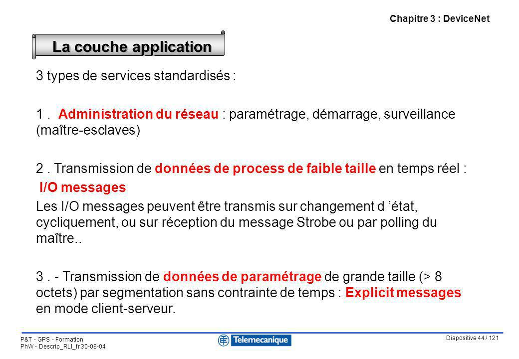 La couche application 3 types de services standardisés :