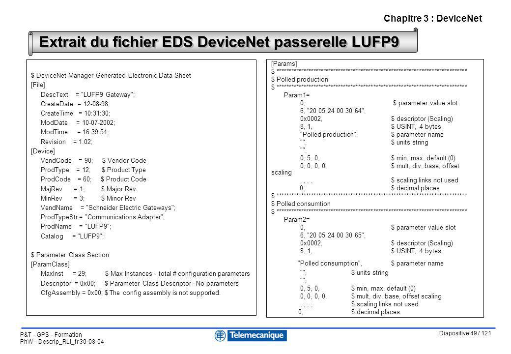 Extrait du fichier EDS DeviceNet passerelle LUFP9
