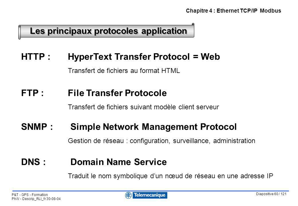 Les principaux protocoles application